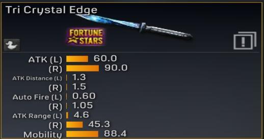 File:Tri Crystal Edge Stats.jpg
