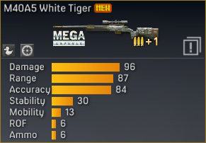 File:M40A5 White Tiger statistics.png