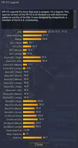 File:FR-F2 Legend detailed statistics.png