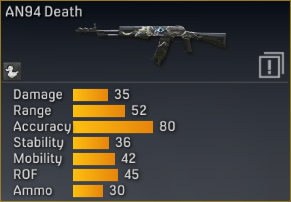 File:AN94 Death statistics.png