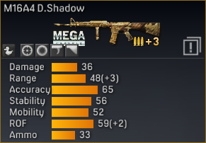 File:M16A4 D.Shadow statistics (modified).png