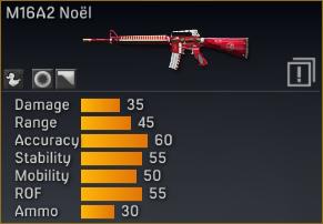 File:M16A2 Noel statistics.png