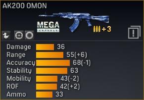 File:AK200 OMON statistics (modified).png