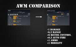 AWM Comparison