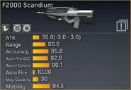F2000 Scandium statistics