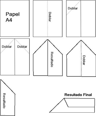 Archivo:Esquema de fabricación de un avión de papel.png