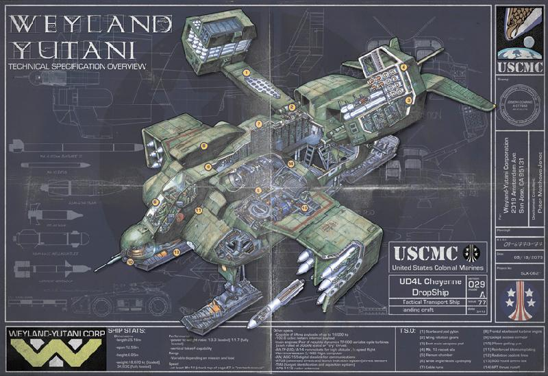 avp concept paper The ud-4l cheyenne dropship is a type of combat utility spacecraft primarily used by the united states colonial marine corps  cobb then detailed the ship on paper.