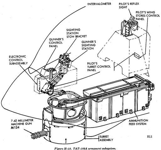 File:TAT-102A schematic.jpg