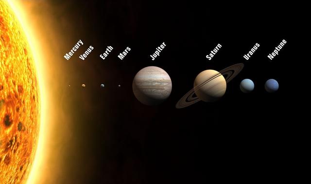 File:SolarSystem.png