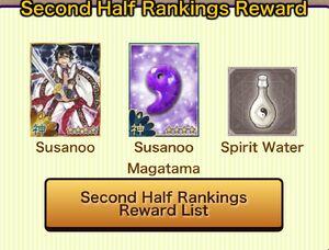 Second Half(WWW)