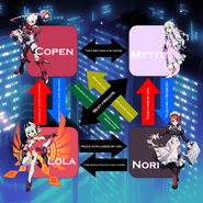 GV2-Character-Relationships-Copen-side