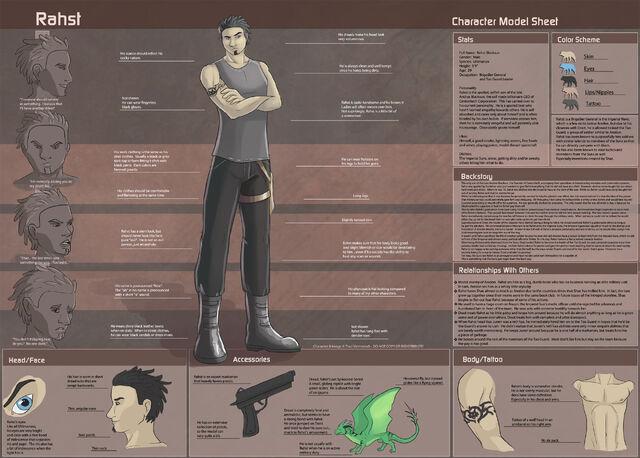 File:Rahst-CharacterSheet.jpg