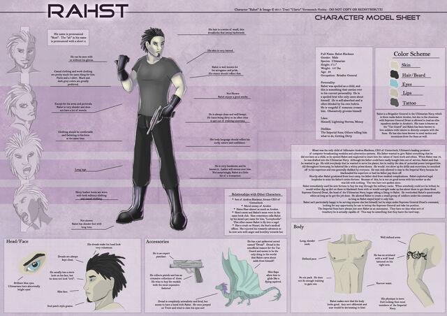 File:Rahst-CS-Watermarked.jpg