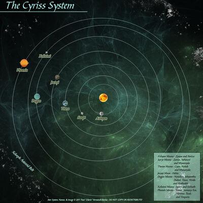 CyrissSystem