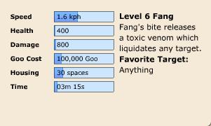 Fang Stats