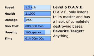 D.A.V.E. Stats
