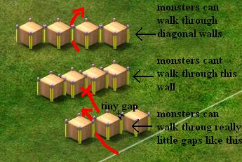 File:Gaps in the wall.JPG