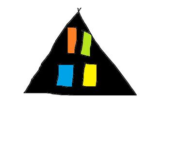 Microsoft Pyrmind
