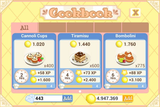 File:Pastry Cart recipes.png