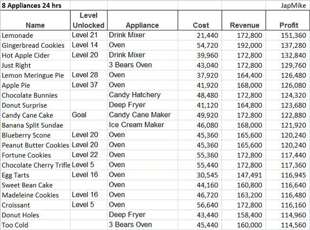 File:8 appliance 24hr.jpg