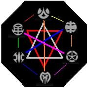 HexagonalCircle2