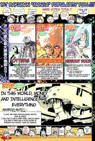 "File:1st Bakuman ""Manga"" Popularity Poll Page 1 Colour.jpg"