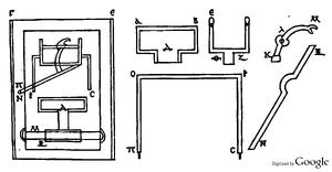 Triggering mechanism - Codex M fol. 56 verso
