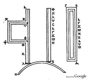 Case and slider - Codex M fol. 56 recto