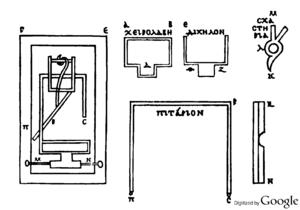 Triggering mechanism - Codex P fol. 69 recto