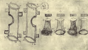 Torsion springs - Codex M fol. 58 - Schneider 1906