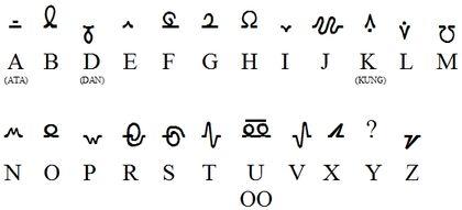 Amtor language