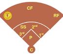 Left fielder