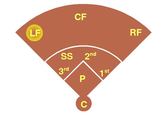 File:Baseball lf.png