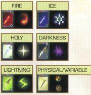 Bk2 elements