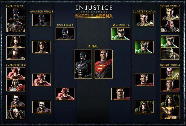 File:Battle Arena Brackets.jpg