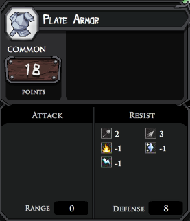 Plate Armor profile