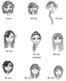 Bree Through the (her) Ages