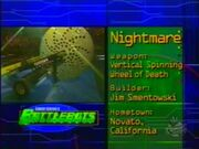NightmareStats 1.0