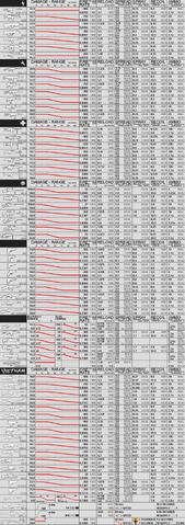 File:BFBC2 Damage Chart.png
