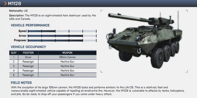 File:M1128 Overview Notes.png