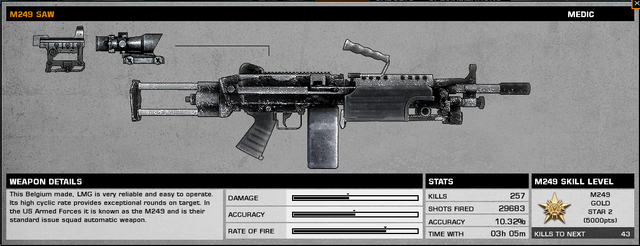 File:M249SAWStatsBC2.png