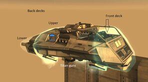Titan Mode
