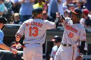 Baltimore Orioles Alive