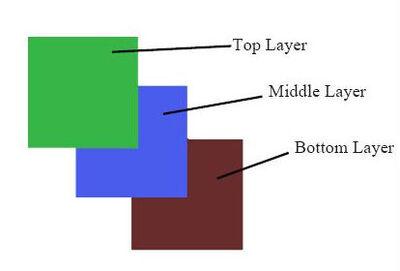 TextureTool3