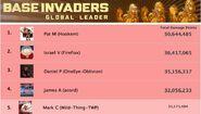 Event global leader1