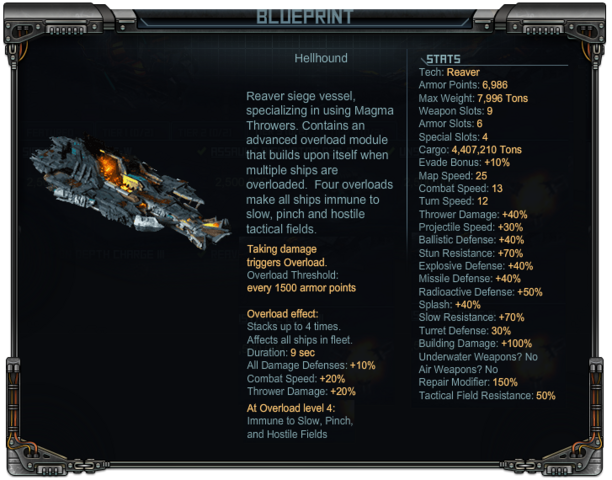 File:HELLHOUND image specs.png
