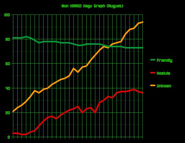 File:Graph.png