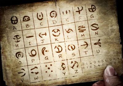 Angelic Alphabet Chart