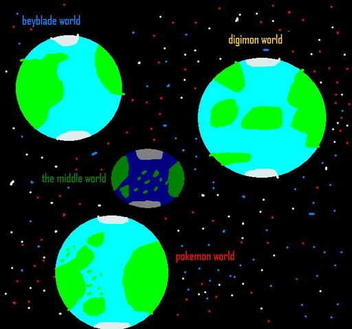 File:The worlds.jpg