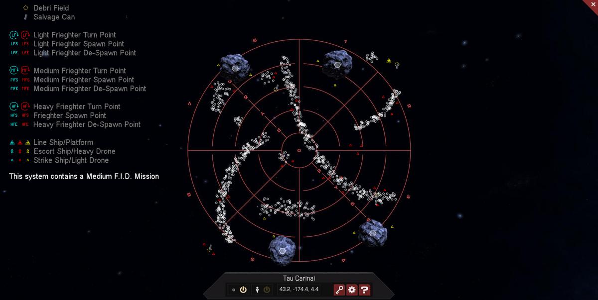 Tau Carinai 3D System Map